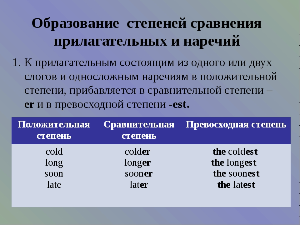 Образование степеней сравнения прилагательных и наречий К прилагательным сост...