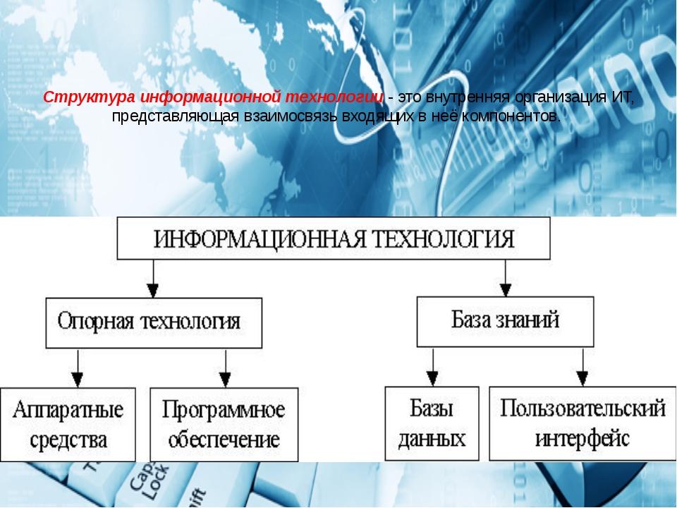 Структура информационной технологии- это внутренняя организация ИТ, представ...