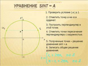 0 x y 2. Отметить точку а на оси ординат. 3. Построить перпендикуляр в этой т