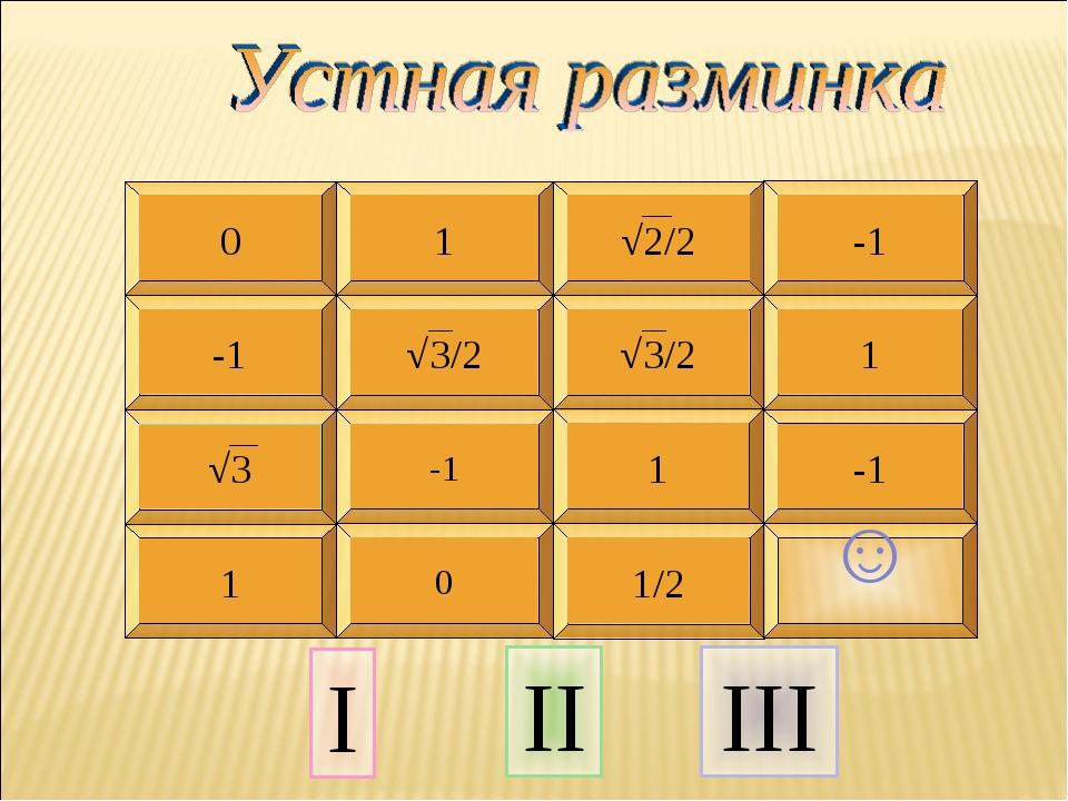 1 2 3 4 5 6 7 8 9 10 11 12 13 14 15 ☺ cos90° sin90° sin(π/4) cos180° sin270°...