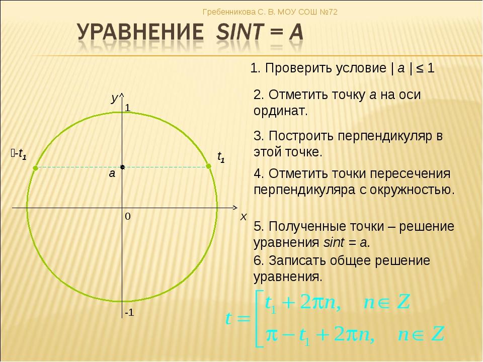 0 x y 2. Отметить точку а на оси ординат. 3. Построить перпендикуляр в этой т...