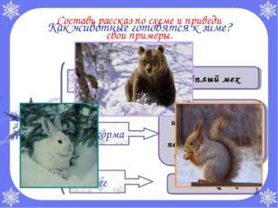Составь рассказ по схеме и приведи свои примеры. Как животные готовятся к зиме?