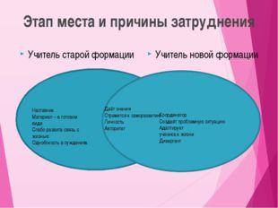 Этап места и причины затруднения Учитель старой формации Учитель новой формац