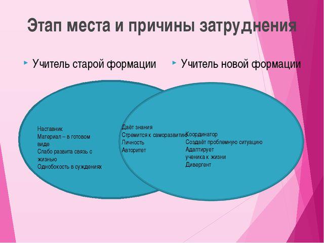Этап места и причины затруднения Учитель старой формации Учитель новой формац...