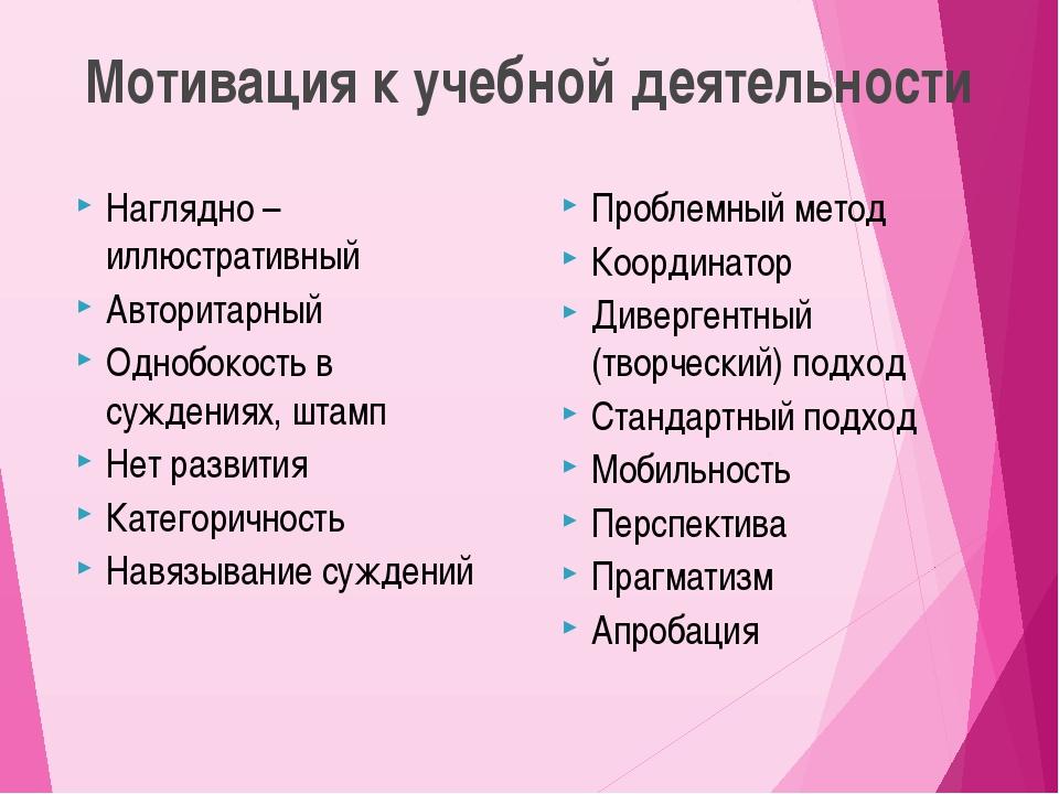 Мотивация к учебной деятельности Наглядно – иллюстративный Авторитарный Одноб...