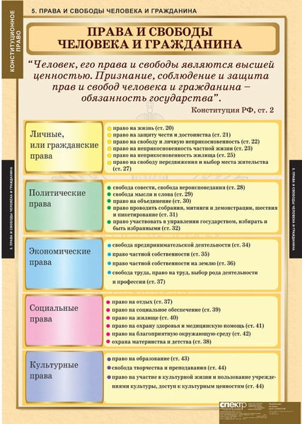 http://www.azdekor.ru/Spektr/SREDN_SKOOL/OBSHZN/N321/images/P_KP_005.jpg