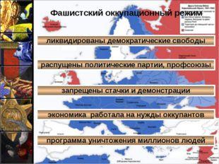 ликвидированы демократические свободы Фашистский оккупационный режим распущен