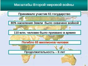 Масштабы Второй мировой войны Принимало участие 61 государство 80% населения