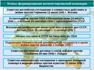 Этапы формирования антигитлеровской коалиции Советско-английское соглашение о