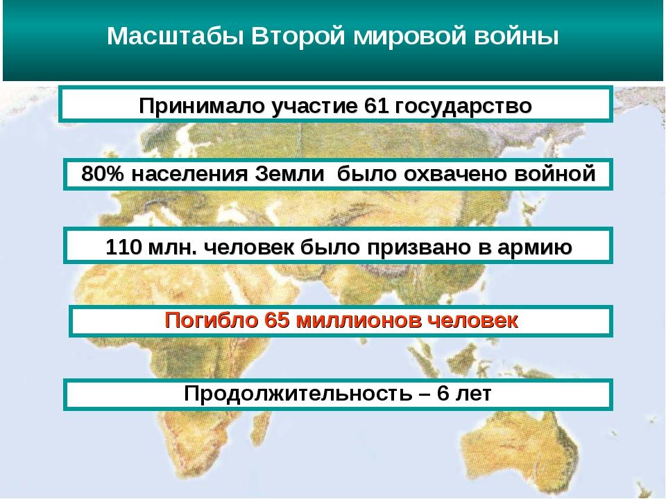 Масштабы Второй мировой войны Принимало участие 61 государство 80% населения...