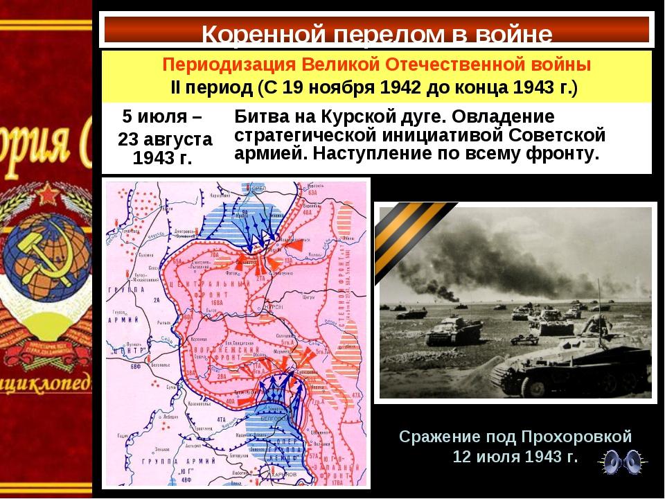 Коренной перелом в войне Сражение под Прохоровкой 12 июля 1943 г.