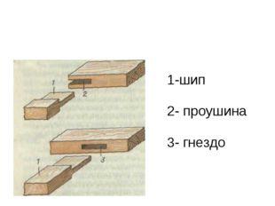 Из каких основных элементов состоит любое шиповое соединение? 1. Шип 1-шип 2-