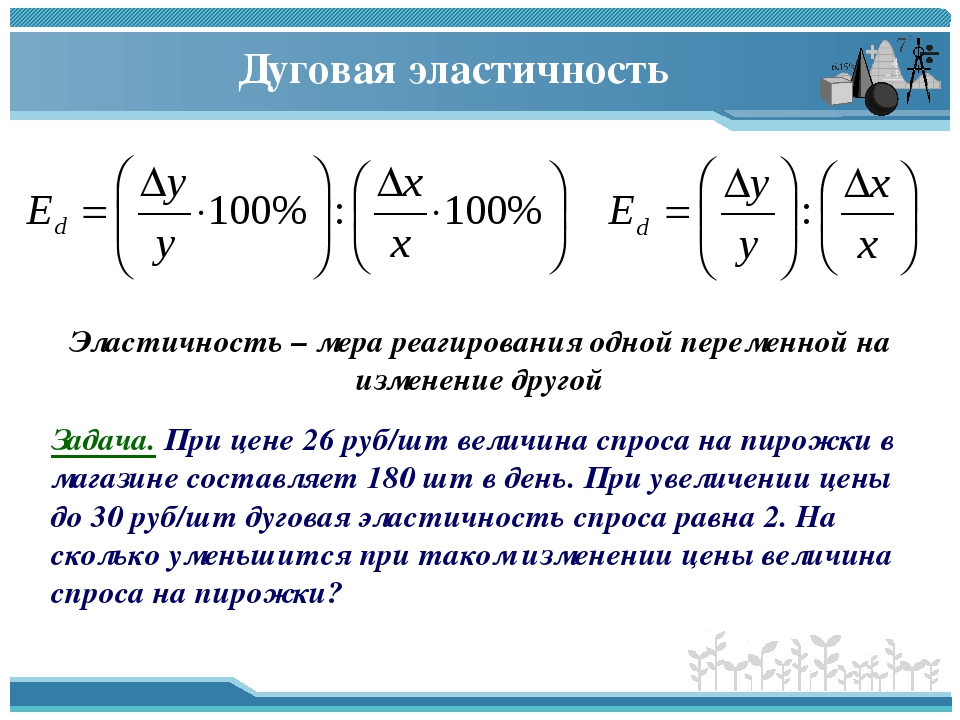 Задача. При цене 26 руб/шт величина спроса на пирожки в магазине составляет 1...