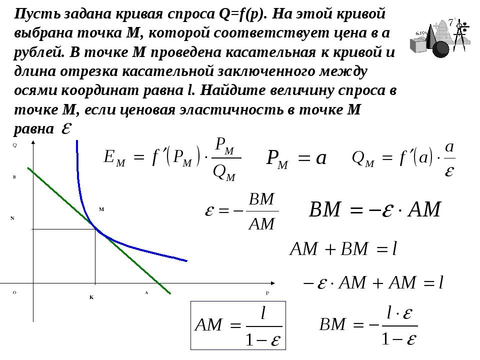 Пусть задана кривая спроса Q=f(p). На этой кривой выбрана точка М, которой со...