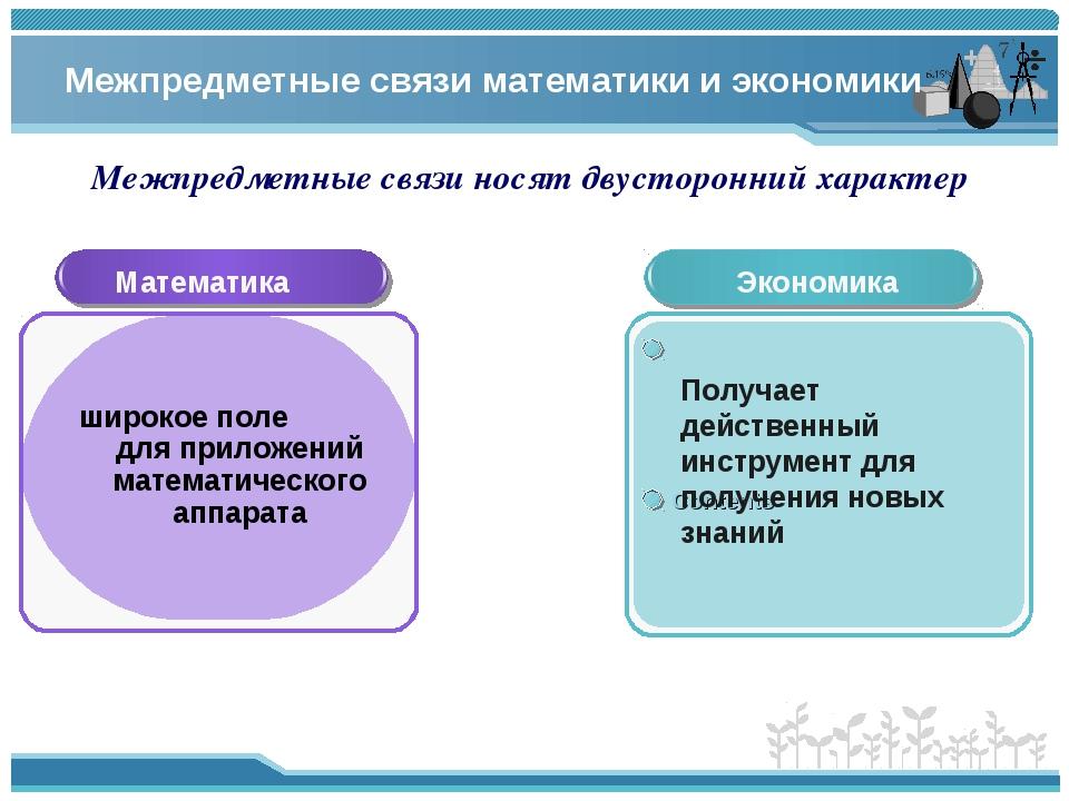 Межпредметные связи математики и экономики Математика Экономика Contents Полу...