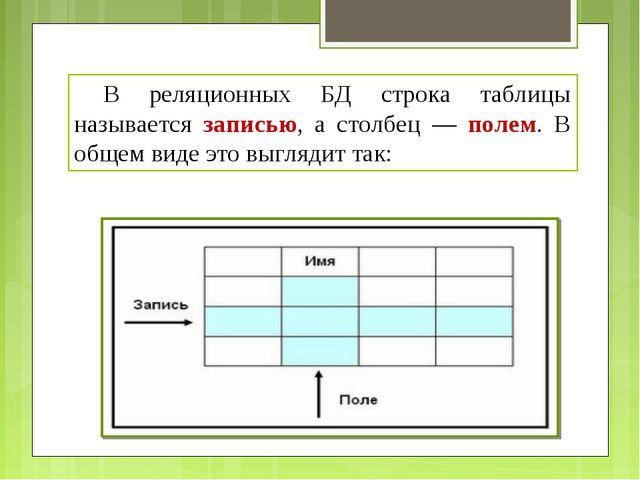 В реляционных БД строка таблицы называется записью, а столбец — полем. В общ...
