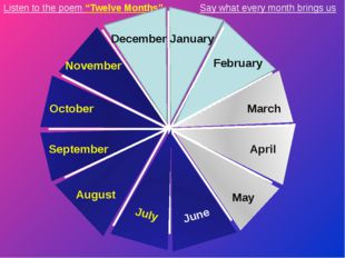 "Listen to the poem ""Twelve Months"" Say what every month brings us January Feb"