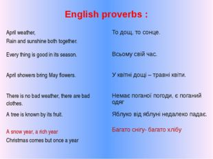 English proverbs : April weather, Rain and sunshine both together. Тодощ, тос