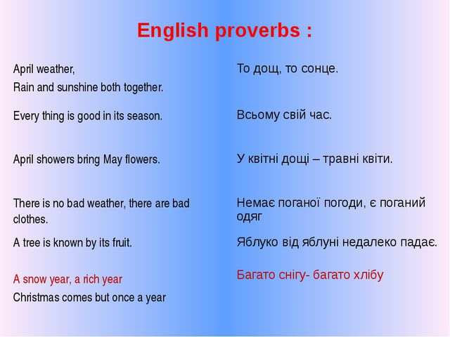 English proverbs : April weather, Rain and sunshine both together. Тодощ, тос...