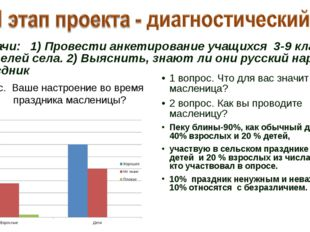 Задачи: 1) Провести анкетирование учащихся 3-9 классов, жителей села. 2) Выяс