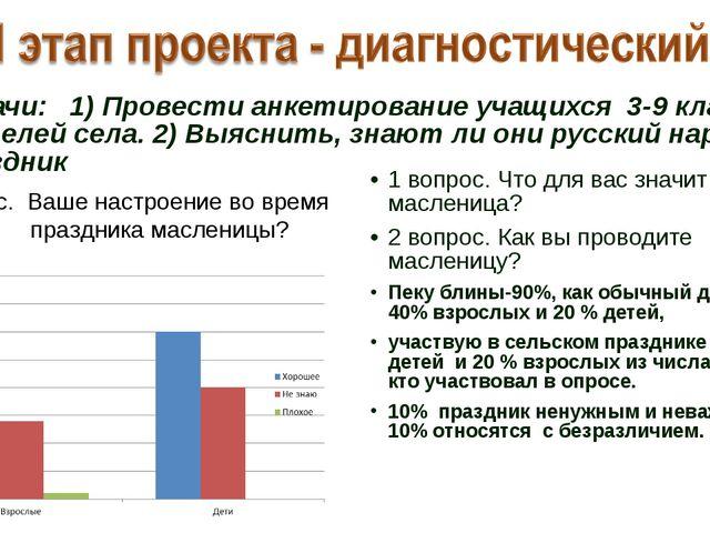 Задачи: 1) Провести анкетирование учащихся 3-9 классов, жителей села. 2) Выяс...