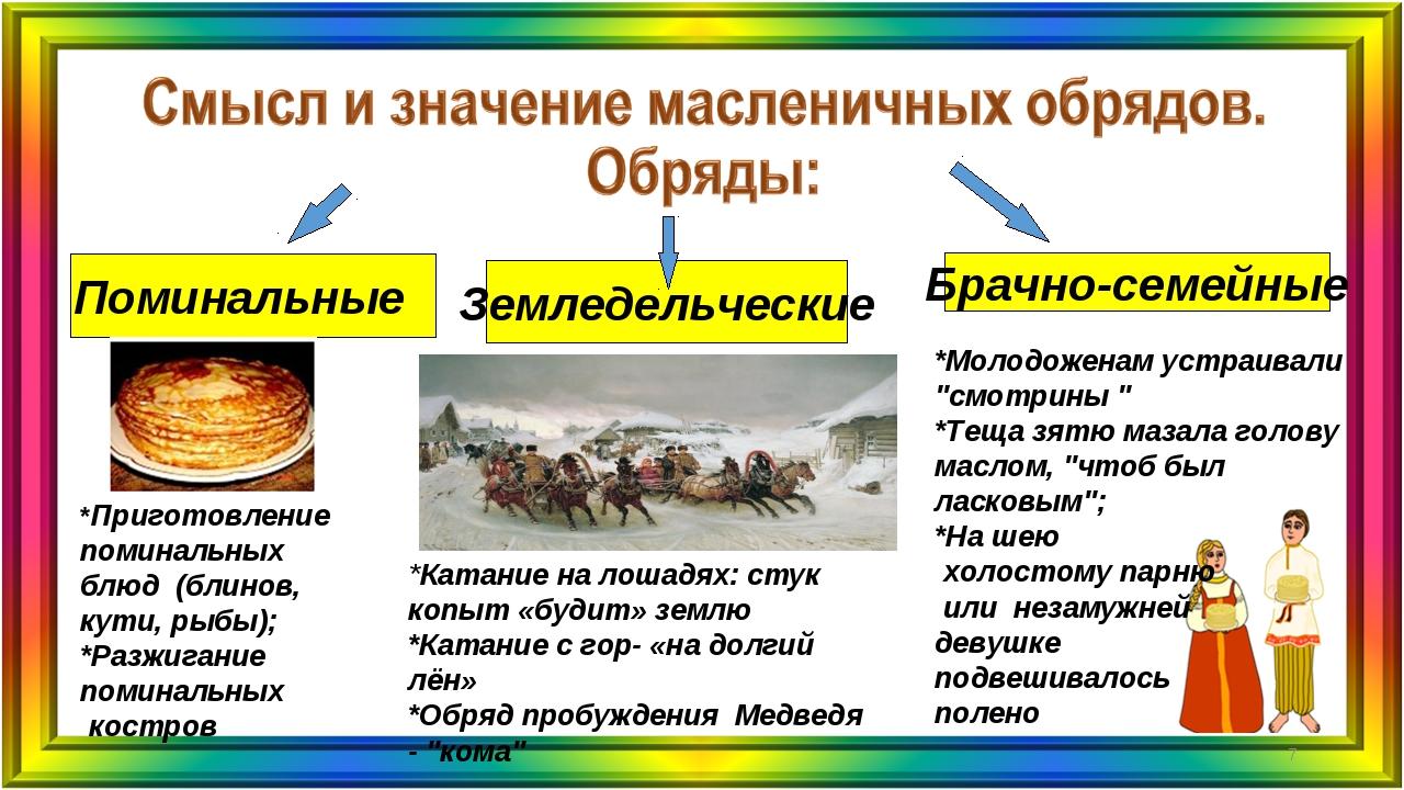 Поминальные Брачно-семейные Земледельческие *Катание на лошадях: стук копыт «...