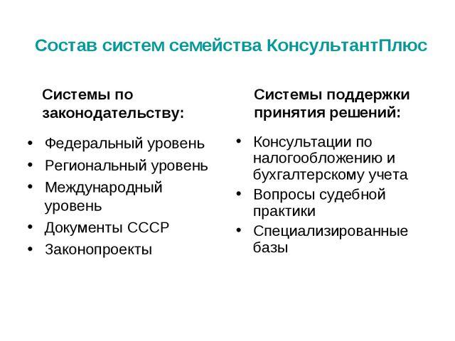 Состав систем семейства КонсультантПлюс Федеральный уровень Региональный уров...