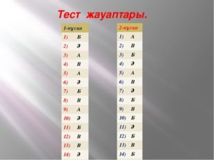 Тест жауаптары. 1-нұсқа 1) Б 2) Ә 3) А 4) В 5) А 6) Ә 7) Б 8) В 9) А 10) Ә 11