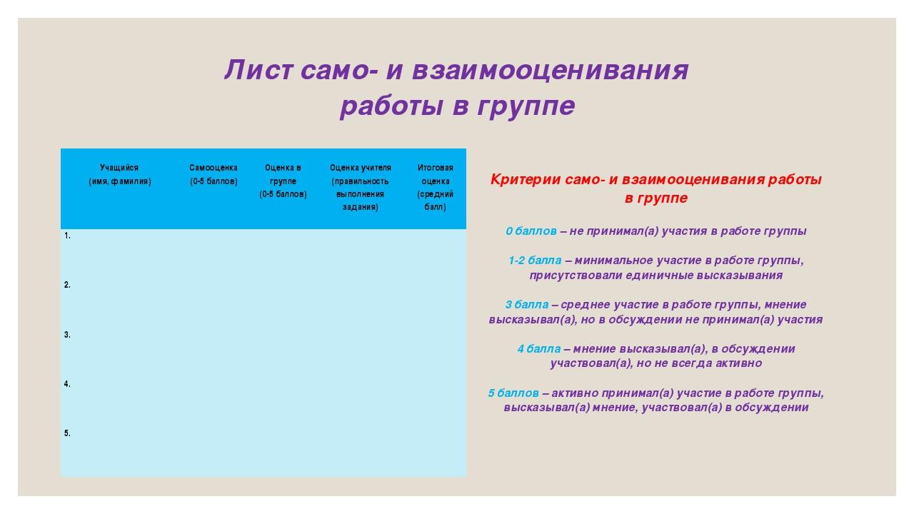 Лист само- и взаимооценивания работы в группе Критерии само- и взаимооцениван...