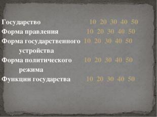 Государство 10 20 30 40 50 Форма правления 10 20 30 40 50 Форма государствен
