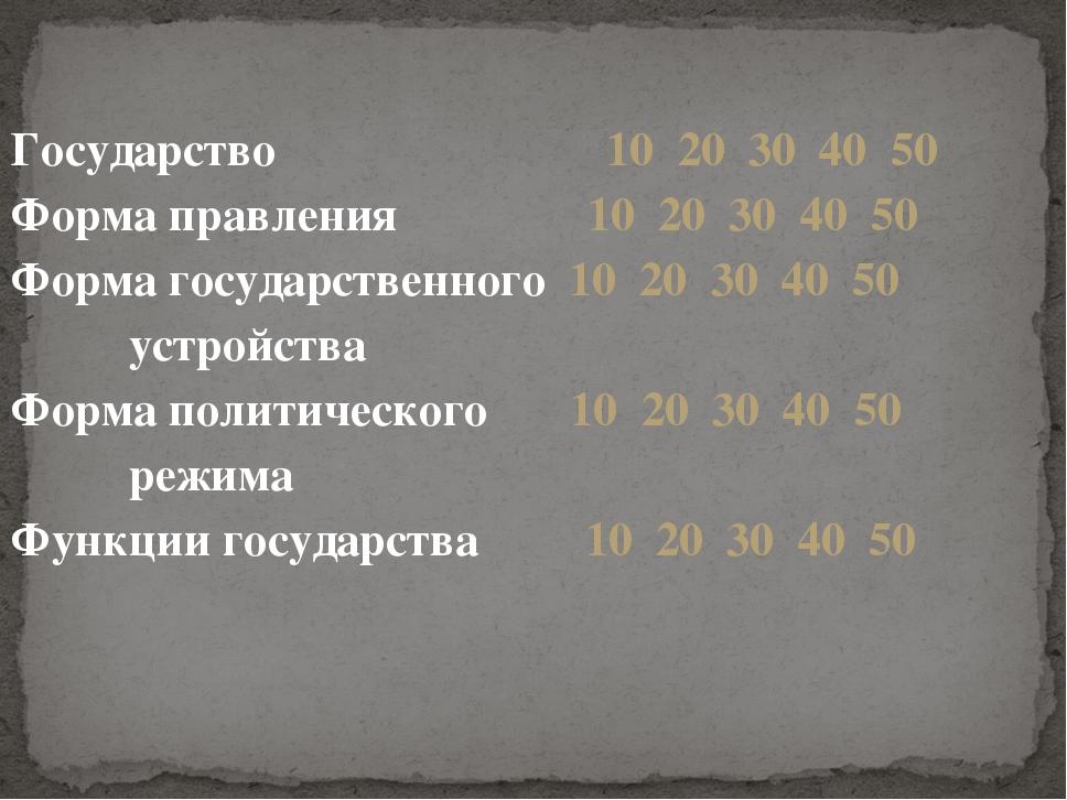 Государство 10 20 30 40 50 Форма правления 10 20 30 40 50 Форма государствен...