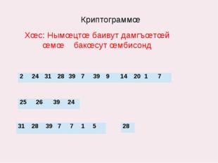 Криптограммœ Хœс: Нымœцтœ баивут дамгъœтœй œмœ бакœсут œмбисонд 2 24 31 28 39