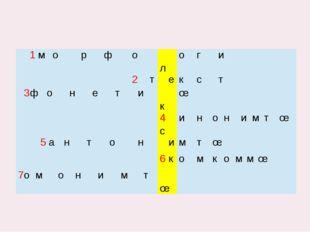 1м о р ф о л о г и   2т е к с т   3ф о н е т и к œ   4с и н о н и м т