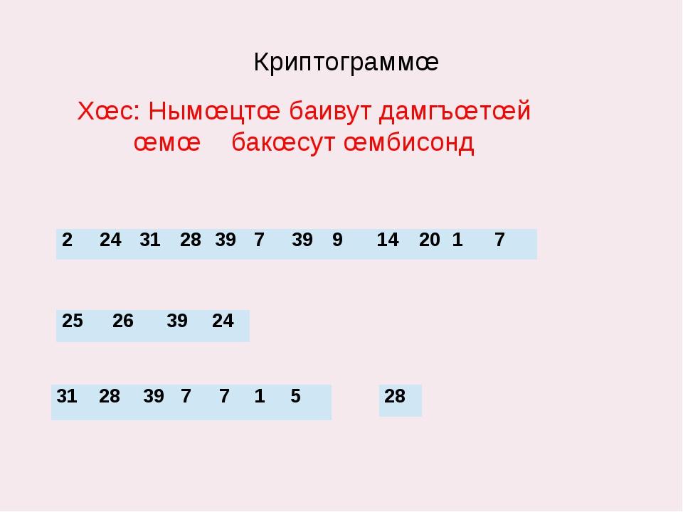 Криптограммœ Хœс: Нымœцтœ баивут дамгъœтœй œмœ бакœсут œмбисонд 2 24 31 28 39...