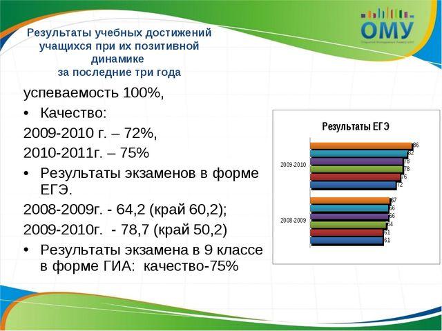 успеваемость 100%, Качество: 2009-2010 г. – 72%, 2010-2011г. – 75% Результаты...