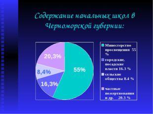 Содержание начальных школ в Черноморской губернии: