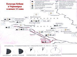 Культура Кубани и Черноморья в начале ХХ века