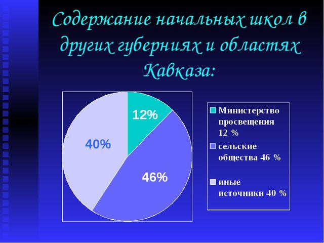 Содержание начальных школ в других губерниях и областях Кавказа:
