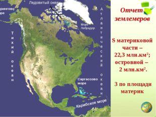 А т л а н т и ч е с к и й о к е а н Северный Ледовитый океан Карибское море С