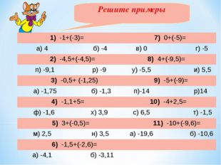 Решите примеры 1) -1+(-3)= 7) 0+(-5)= а) 4 б) -4в) 0 г) -5 2) -4,5+(-4,5