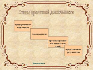 предпроектная подготовка планирование организационно- исследователь- ский пре