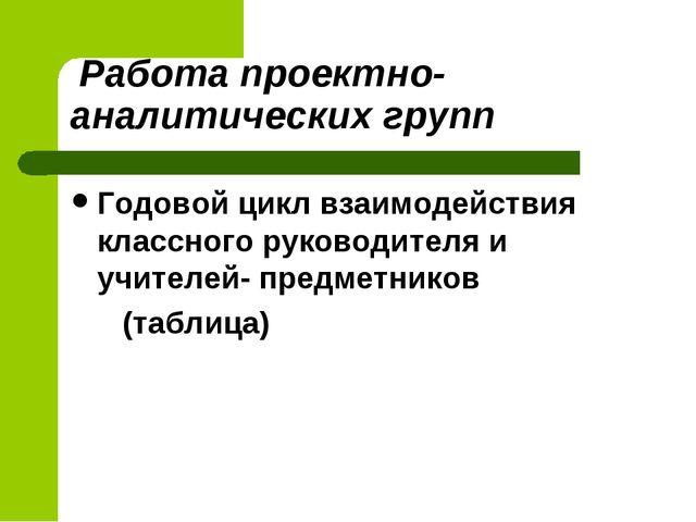 Работа проектно-аналитических групп Годовой цикл взаимодействия классного ру...
