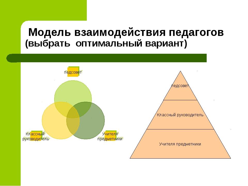 Модель взаимодействия педагогов (выбрать оптимальный вариант)