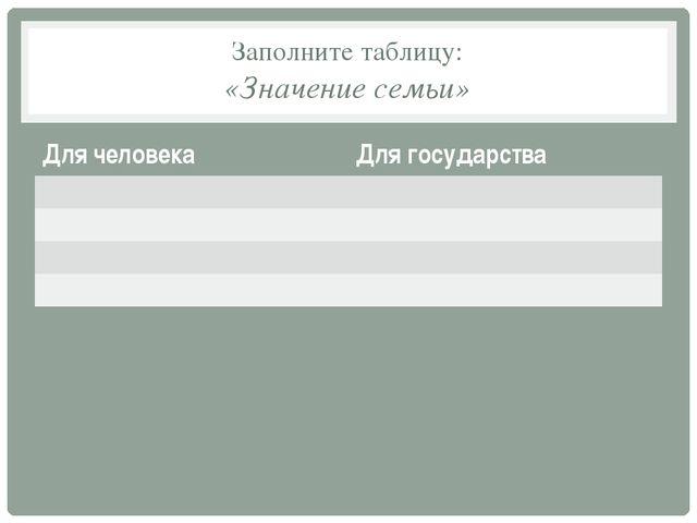 Заполните таблицу: «Значение семьи» Для человека Для государства