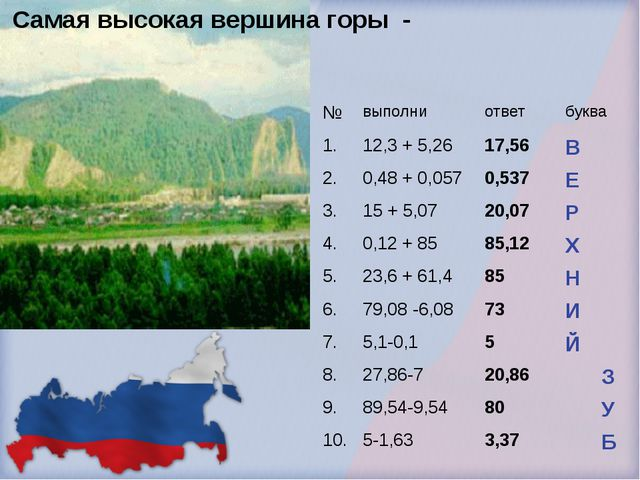 Самая высокая вершина горы - №выполниответбуква 1.12,3 + 5,2617,56В 2....