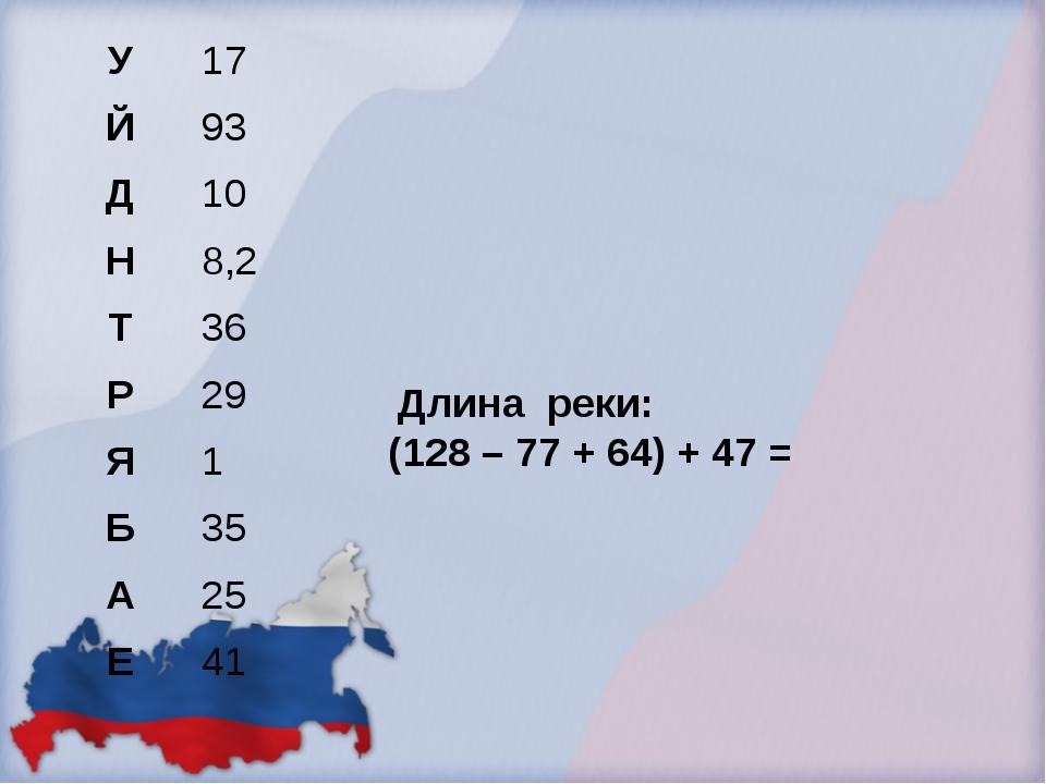 Длина реки: (128 – 77 + 64) + 47 = У17 Й93 Д10 Н8,2 Т36 Р29 Я1 Б35 А...