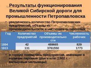 Результаты функционирования Великой Сибирской дороги для промышленности Петро