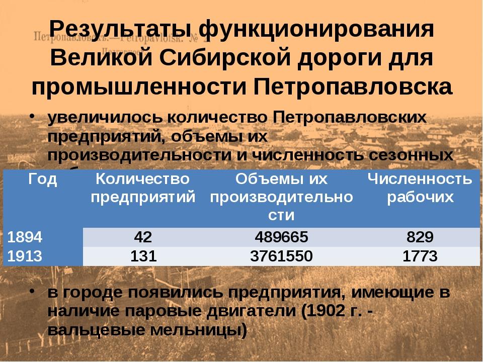 Результаты функционирования Великой Сибирской дороги для промышленности Петро...