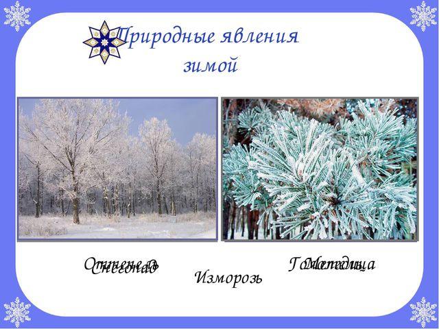 Природные явления зимой Снегопад Метель Изморозь