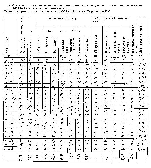 http://kk.convdocs.org/pars_docs/refs/20/19699/19699_html_m173ae9c5.png